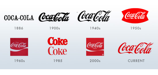 """coca colas intellectual capital types and value A description of the infrastructure program with coca-cola enterprises (""""cce"""") is included in note 2 of our annual report on form 10-k for the year ended december 31, 2004 the description of our agreement with cce is representative of our agreements with other bottlers."""
